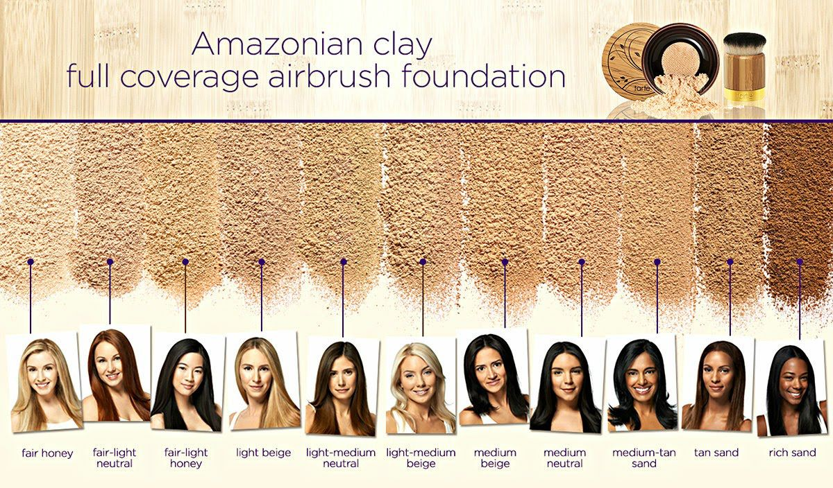 Review: Tarte Amazonian Clay Full Coverage Airbrush Foundation