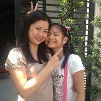 Huynh Thi Hong Ngoc