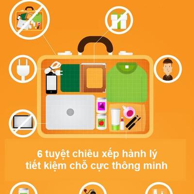 6 tuyệt chiêu xếp hành lý du lịch cực thông minh và tiết kiệm chỗ.